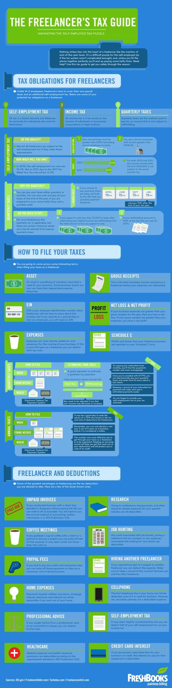 Freelancer Tax Guide