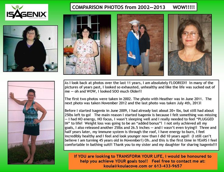 This is what happens when you fuel your body with the best, take care of it and move towards your goals - this is my Isagenix Story!!  I can help you  have YOUR OWN STORY too :)