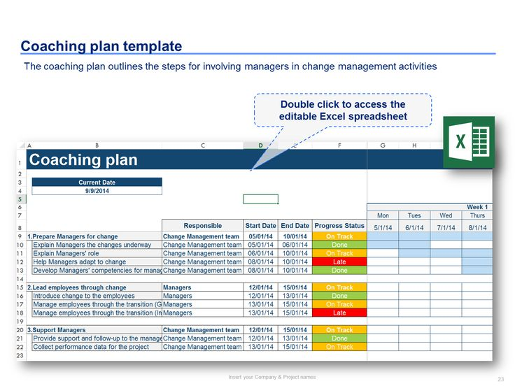 21 best Change Management Toolkit including Models, Plans - change management plan template
