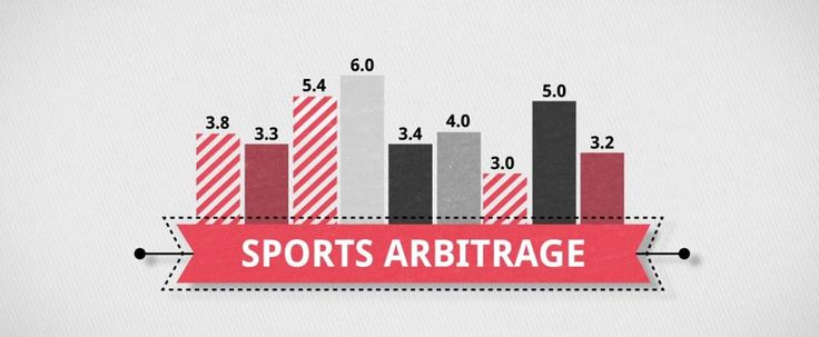 Understanding Arbitrage Sports Betting http://www.betfame.com/blog/2017/09/16/understanding-arbitrage-sports-betting/?utm_content=bufferb7539&utm_medium=social&utm_source=pinterest.com&utm_campaign=buffer