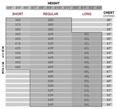 How To Measure Your Suit Size Typically The Waist Size Of