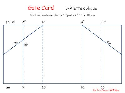 Le Tre Pazze PAPERine: GATE FOLD CARD 3