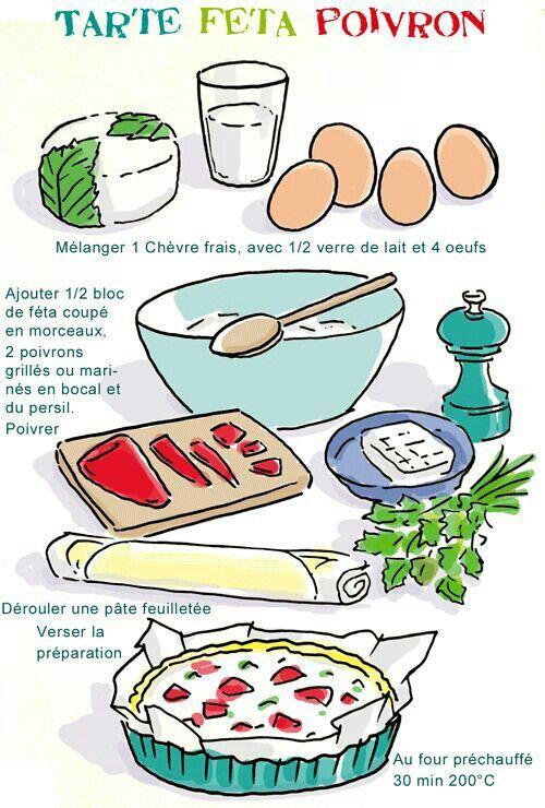Recette - tarte feta poivron