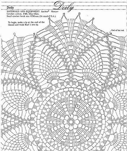 Hooked on crochet: Doily/Centrinho