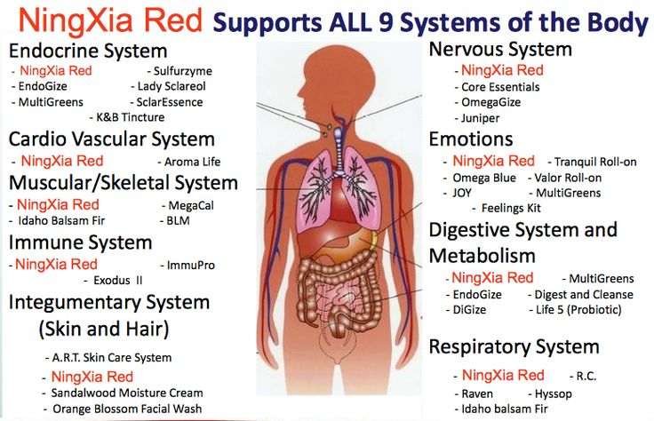 Young Living Essential Oils: NingXia | For more info or to order, come visit:  www.thesavvyoiler.com