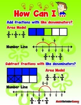 Adding & Subtraction Fractions with Like Denominators {Poster and Cards}  http://www.teacherspayteachers.com/Product/Adding-Subtraction-Fractions-with-Like-Denominators-Poster-and-Cards-1224765