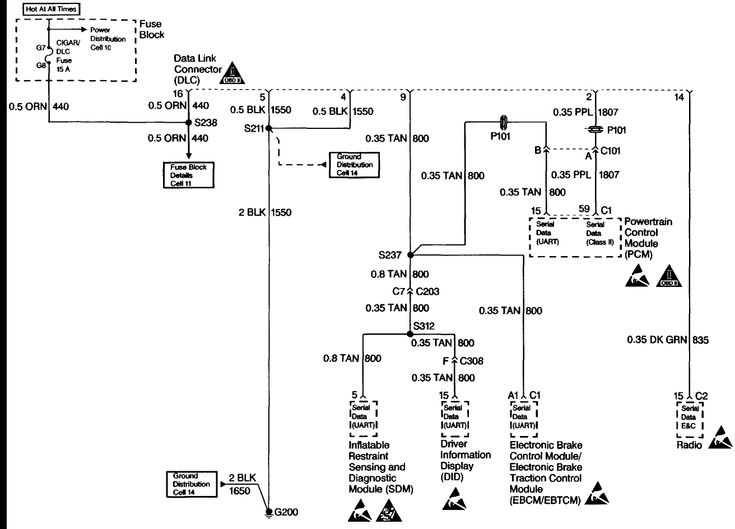 2004 chevy venture wiring diagram autoctono me new corey 39 s. Black Bedroom Furniture Sets. Home Design Ideas