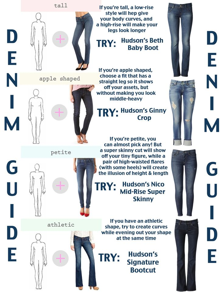 Denim Guide / Tall, Appled Shaped, Petite, Athletic.   Tips for your type!