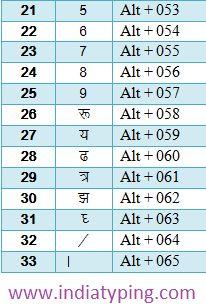 hindi alt code 11