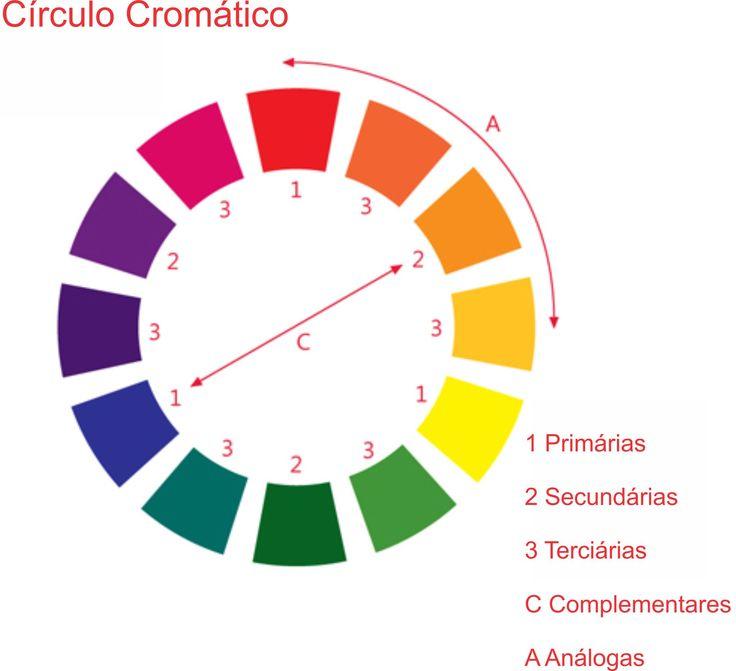 circulo cromatico2