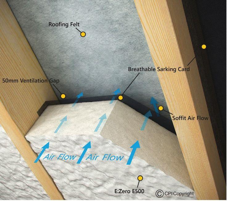 Operator insulating attic with Spray Foam