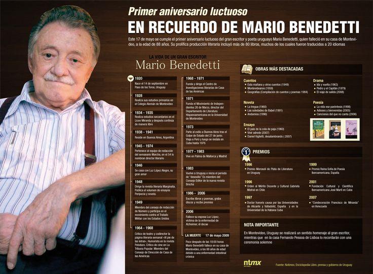 La vida de un gran escritor: Mario Benedetti   Club de Lectura de Forocoches