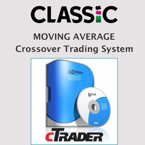 Ctrader Moving Average Crossover Strategy Relative Strength