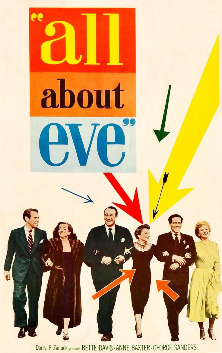 ALL ABOUT EVE, 1950. Directed by Joseph Mankiewicz, starring Bette Davies Anne Baxter and George Sanders. Click through for screenplay.