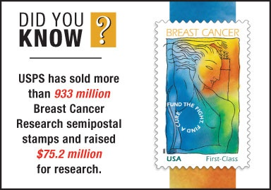"""""""Did You Know?"""" USPS has sold more than 933 million Breast Cancer Research semipostal stamps and raised 75.2 million for research."""