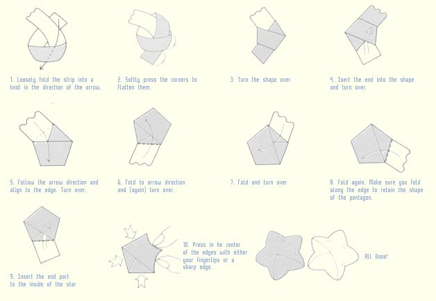Pin by Engedi on Origami   Origami stars, Origami, Origami ... - photo#9