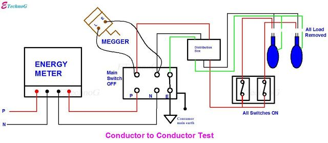 Pin On Electrical Motors