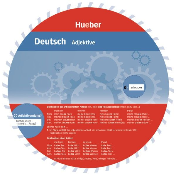 """Wheel – """"German - Adjectives"""" by HUEBER VERLAG 