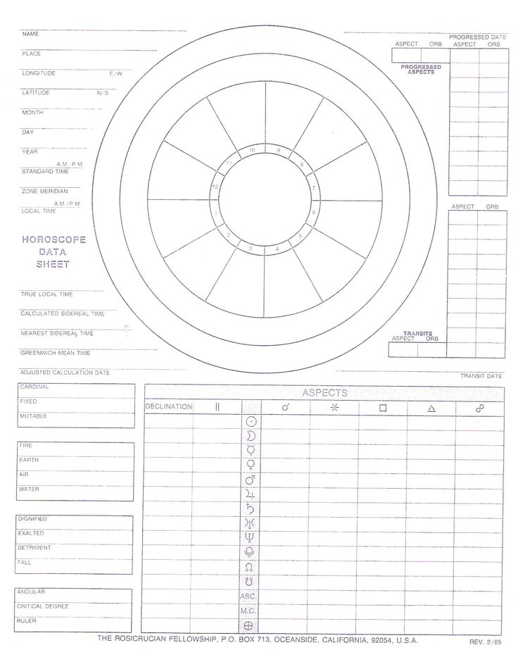 Printable Color Wheel Chart Primary Secondary And Tertiary Color – Color Wheel Worksheet