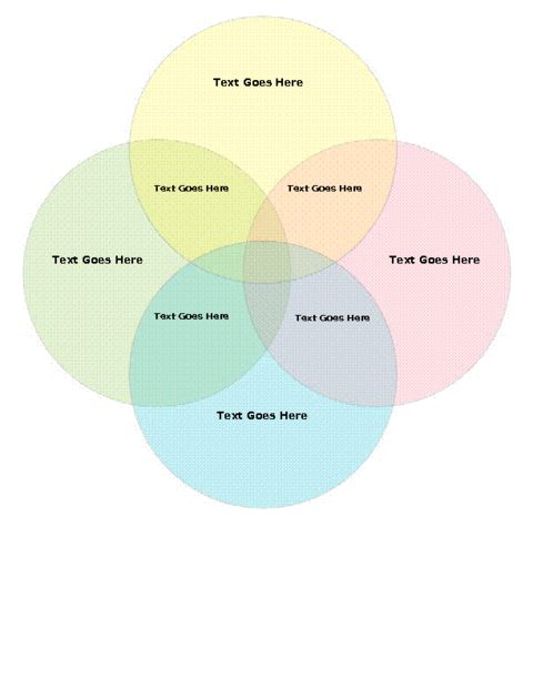 Education World: Four-Circle Venn Diagram Template