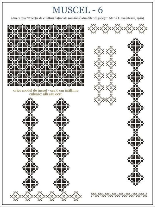 Iie (traditional romanian blouse) from Muscel embroidery pattern www.semne-cusute.blogspot.com
