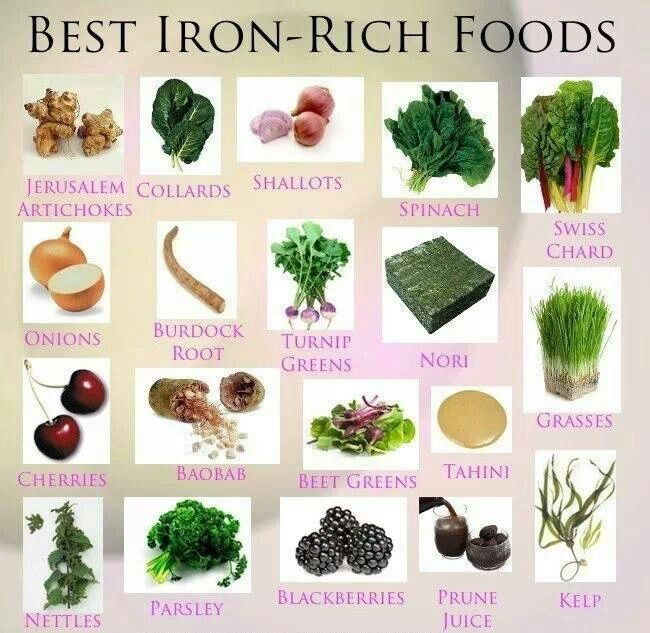 List Of Iron Foods In Tamil