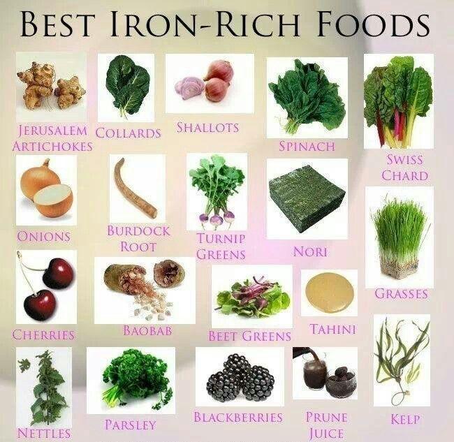 Iron Rich Food List Tamil