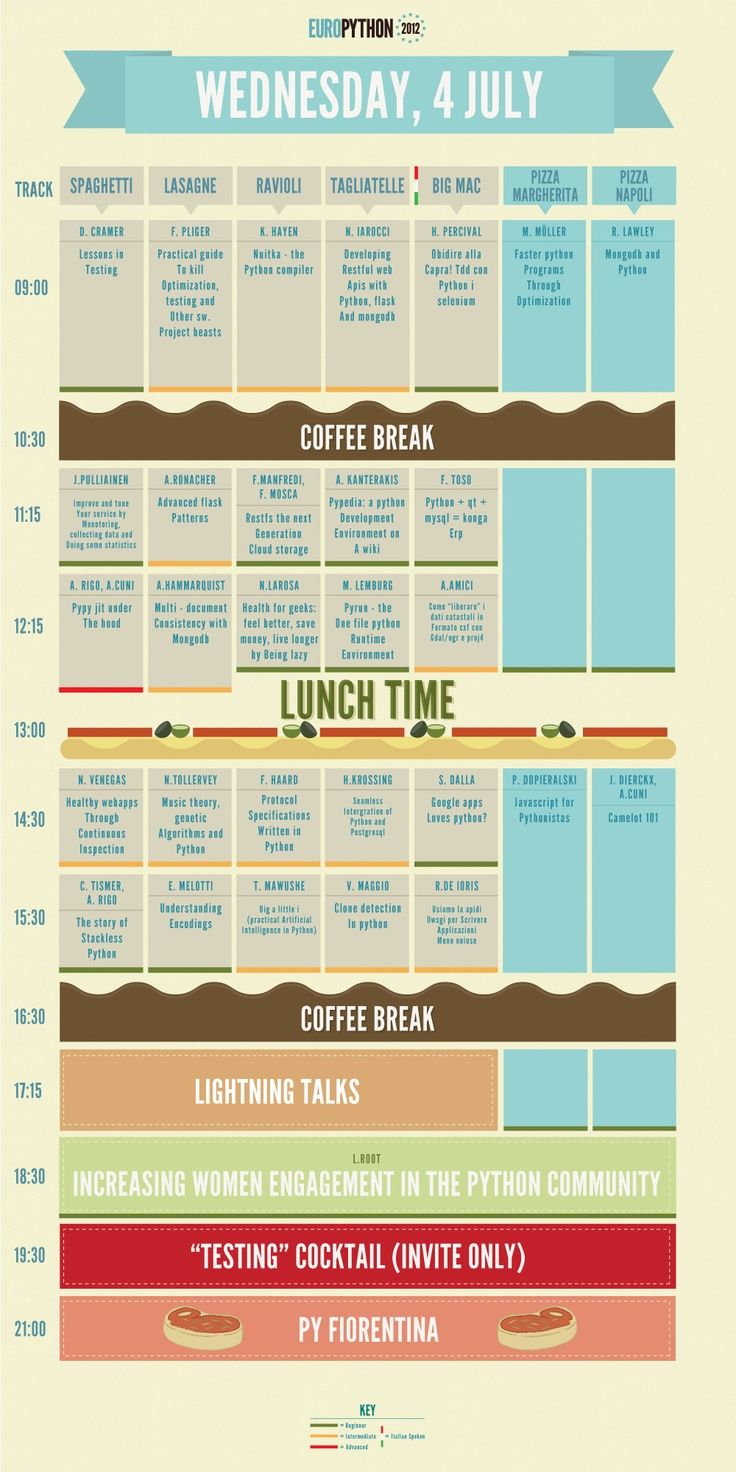 Image result for conference program at a glance schedule template