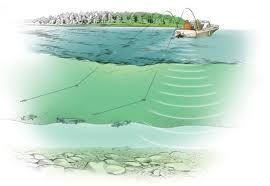 TROLLING TACTICS FOR WALLEYE FISHING