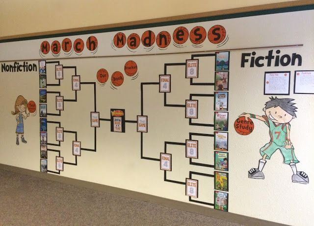 Book Bracket - A Tournament of Books - March Madness