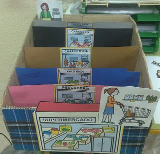 SUSANA Maestra de A.L.: Supermercado