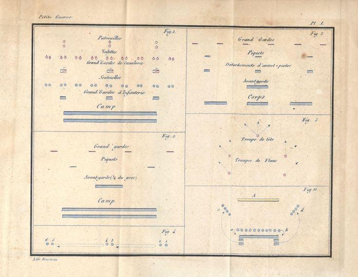 """Source : Decker, """"De la petite guerre"""" (1845), Planche I, citée par ex. p. 50, pour la fig. 4. Se rapporte au livre premier, chap. I, 2.A. Grand'gardes et postes d'appui."""