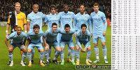 .Манчестер Сити