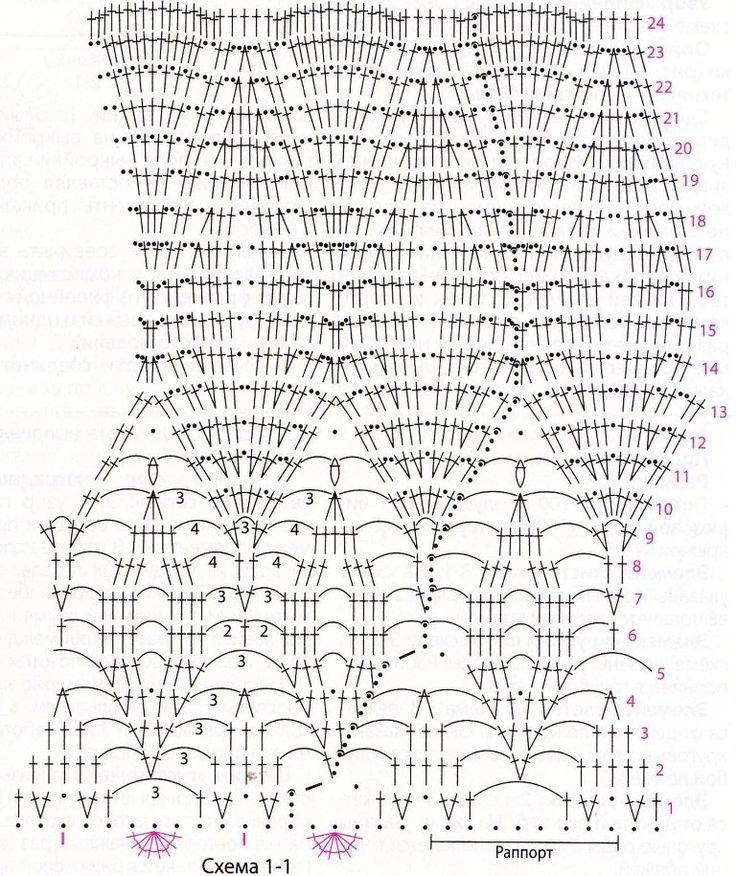 blouse de crochet avec culasse circulaire