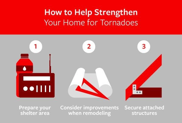 The average lead time for a tornado warning is only 13 minutes,1 which means that it is a good idea to prepare in advance as much as possible. While no home can be completely tornado-proof, you can fortify your home to help make it more resistant to damage. Following are some things you can do …