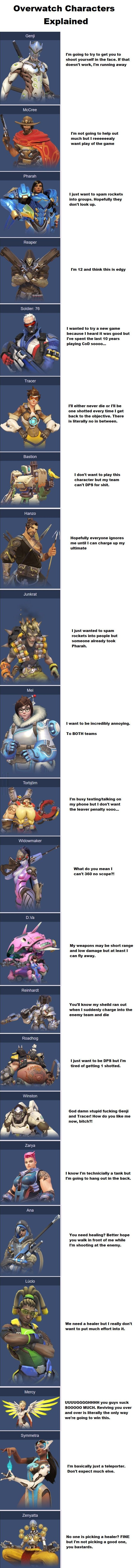 Overwatch characters explained