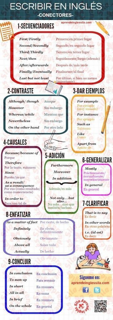 conectores en inglés en PDF ✿ Spanish Learning/ Teaching Spanish / Spanish Language / Spanish vocabulary / Spoken Spanish ✿ Share it with people who are serious about learning Spanish! #learnspanishtips