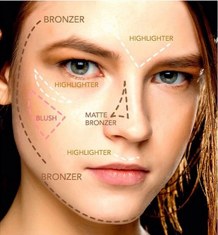 How To Make Your Face Look Slimmer!