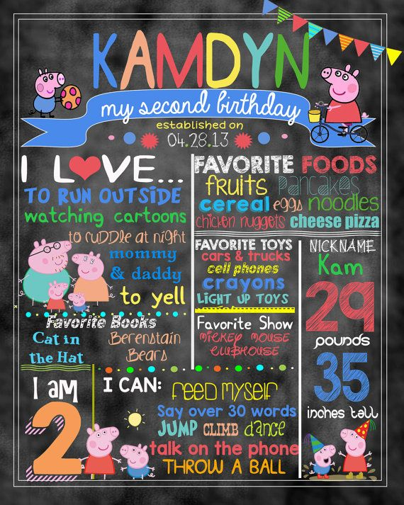 """Peppa Pig Birthday Stat """"Chalkboard""""(digital poster) TWO COLOR OPTIONS"""