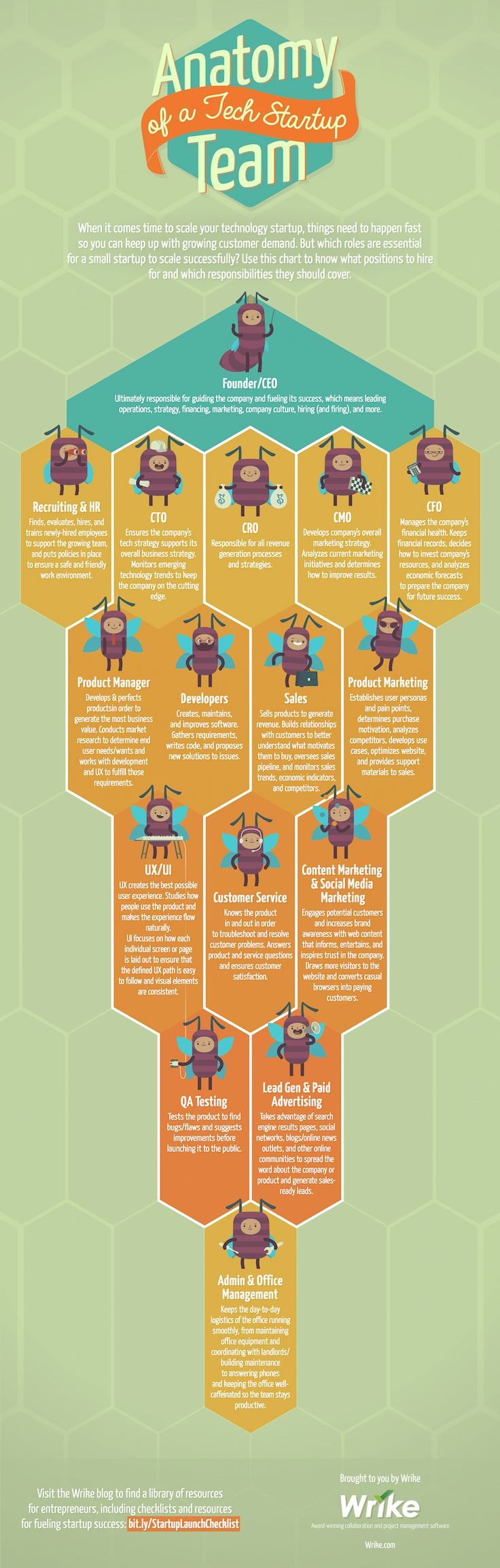 The latest on the rules you need to hire the right people for your tech startup. (#infographic)