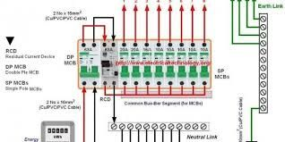 Image result for db board