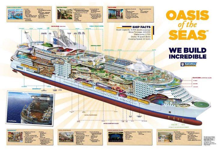Oasis of the Seas ! Wooooaaaw!