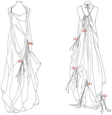 Adjustments | Parachute Dress Instructions | AllSaints