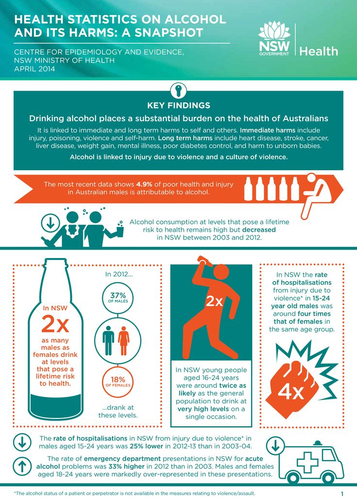 HEALTH STATISTICS ON ALCOHOL  AND ITS HARMS: A SNAPSHOT  Centre for Epidemiology and Evidence,  NSW Ministry of Health APRIL 2014
