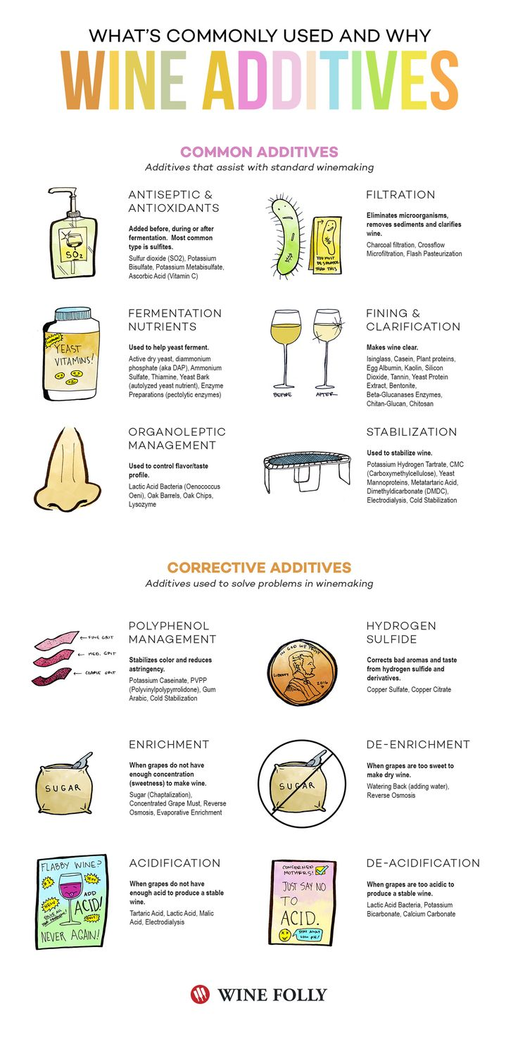 Wine Additives explained.  Understand what goes into wine (besides just grapes).  #LearnWine #Wine101 #WineGeek