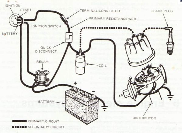 Stock Photo Ford Ignition Switch Wiring Diagram Graphic Ford Ignition Switch Wiring Diagram Bookingritzcarlton Inf Ignition System Automotive Repair Car Gauges