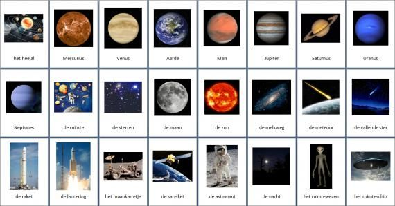 Grote themakaarten voor het thema ruimte, we hebben voor vele thema's grote en kleine themakaarten op de website van Juf Milou.