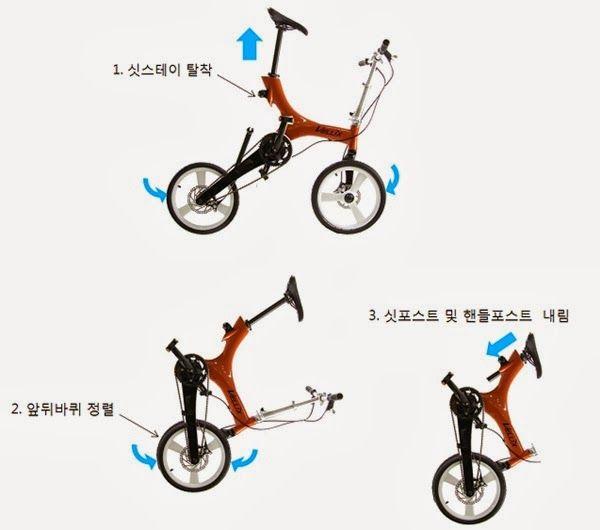"""Aventurasenunabiciplegable"": Bicicletas plegables de Carbono (Carbon folding bikes)"