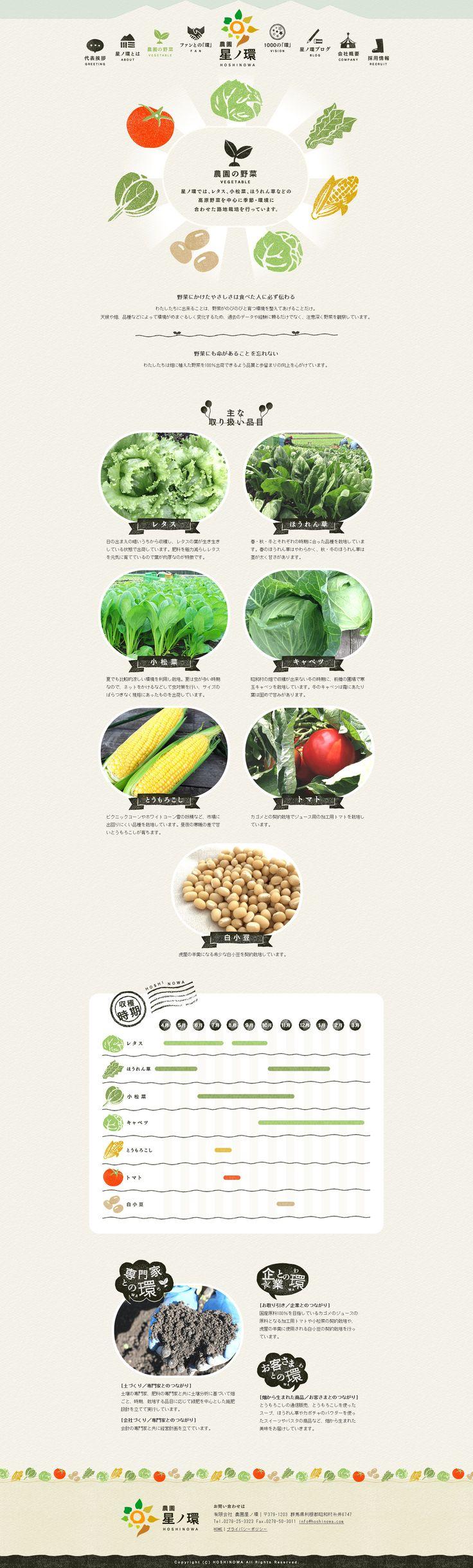 農園の野菜【食品関連】のLPデザイン。WEBデザイナーさん必見!ランディングページのデザイン参考に(オーガニック系)