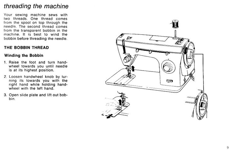 sewing machine part diagram sewing projects